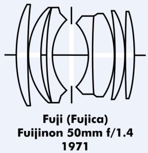 Fuji-Construction