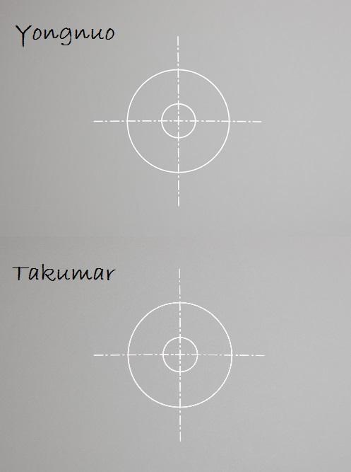 YN-Takumar-brightness