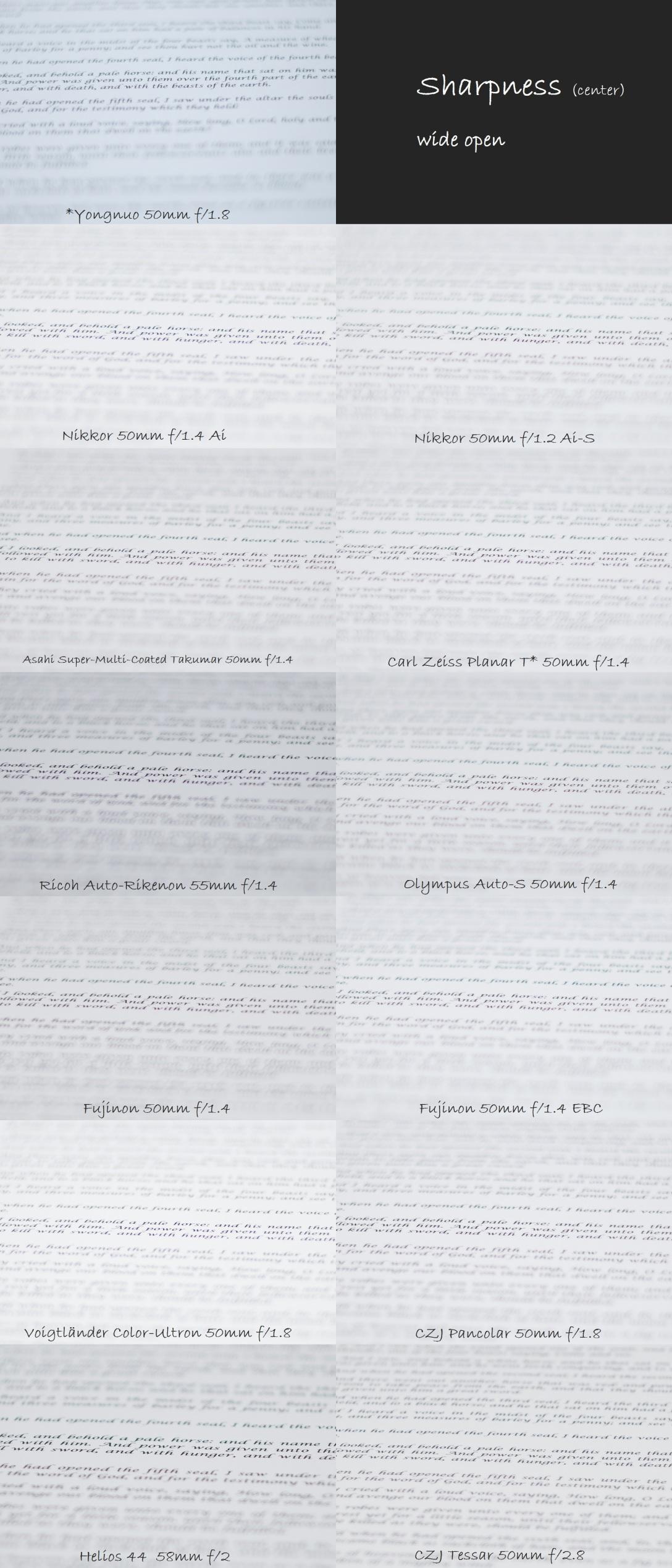 Sharpness1-wideopen