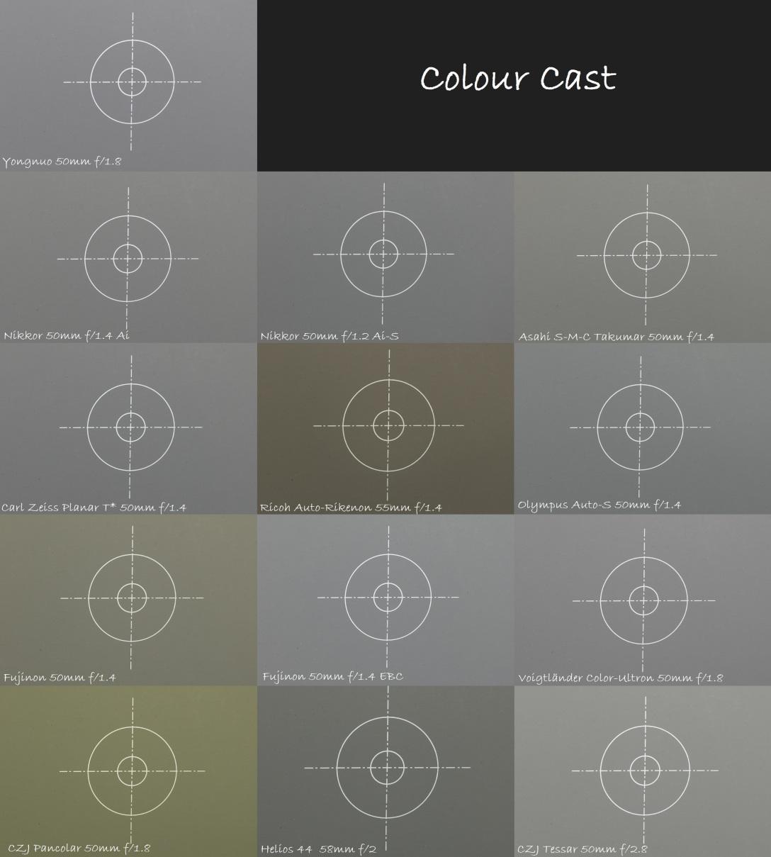 Colour-Cast