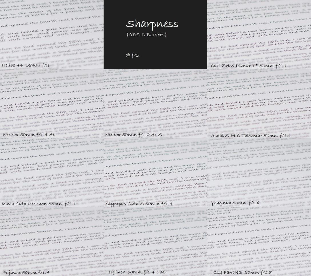 Sharpness-Borders-f2