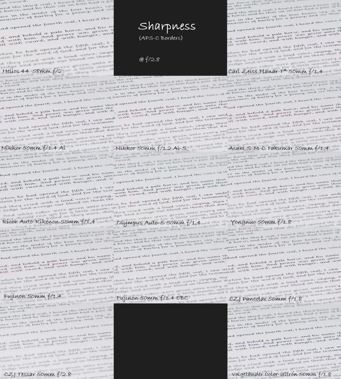 Sharpness-Borders-f28