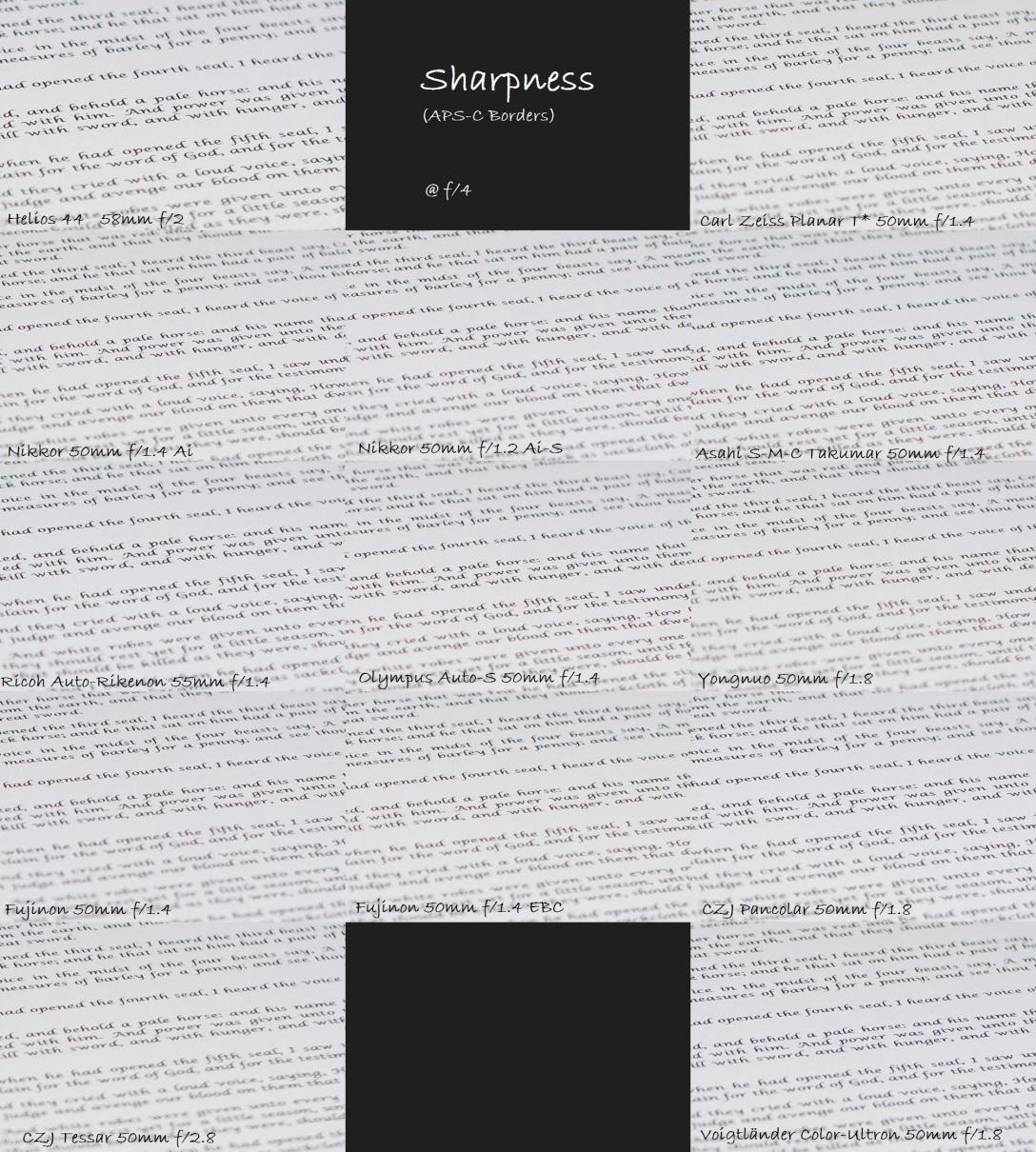 Sharpness-Borders-f4